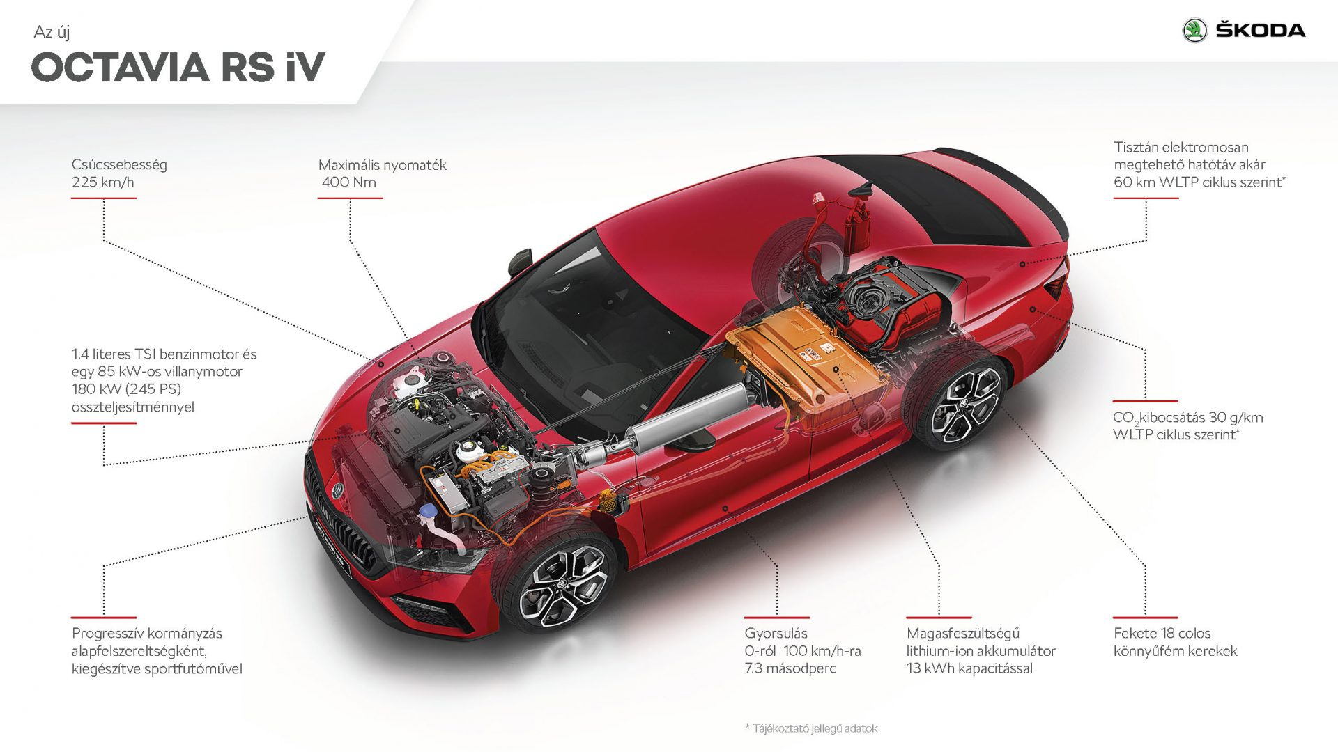 OCTAVIA RS iV 2020